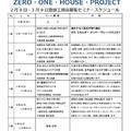 2016/3/9 『進化する工務店が取り組むゼロ・エネルギー・オンリー・ワン・ハウス』登録工務店募集セミナー