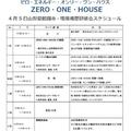 2016/4/5(火)ヒートテック構法現場視察研修会